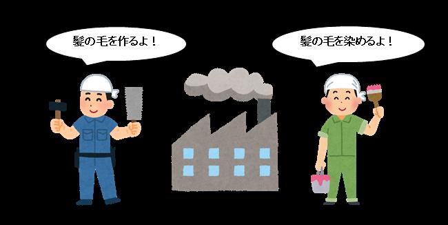 f:id:takafumiimai:20171216211330p:plain