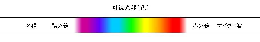 f:id:takafumiimai:20180402115145j:plain
